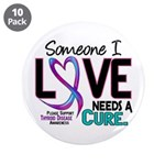 Needs A Cure 2 THYROID DISEASE 3.5