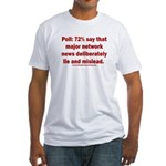 Poll: 72% say major news lies Fitted T-Shirt