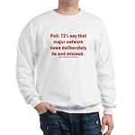 Poll: 72% say major news lies Sweatshirt
