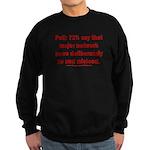 Poll: 72% say major news lies Sweatshirt (dark)