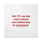Poll: 72% say major news lies Queen Duvet