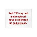 Poll: 72% say major news lies 5'x7'Area Rug