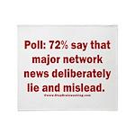 Poll: 72% say major news lies Throw Blanket