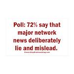 Poll: 72% say major news lies 35x21 Wall Decal