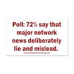 Poll: 72% say major news lies Rectangle Car Magnet