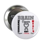 Brain Cancer Month 2.25