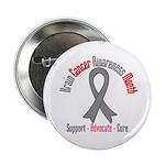 Brain Cancer Awareness 2.25