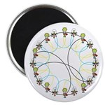 Small World Networks Magnet