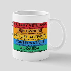 Homeland Insults Mug