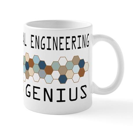 Environmental Engineering Genius Mug