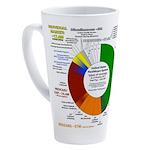 Psychedelic Donut 17 Oz Latte Mug