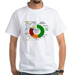 Psychedelic Donut Men's T-Shirt
