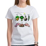 Yes Yes No Women's T-Shirt