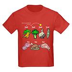 Yes Yes No Kids Dark T-Shirt