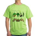 Yes Yes No Green T-Shirt