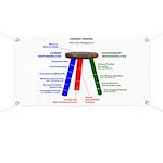 Three-Legged Stool Banner