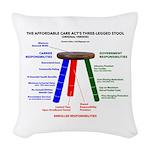 Three-Legged Stool Woven Throw Pillow