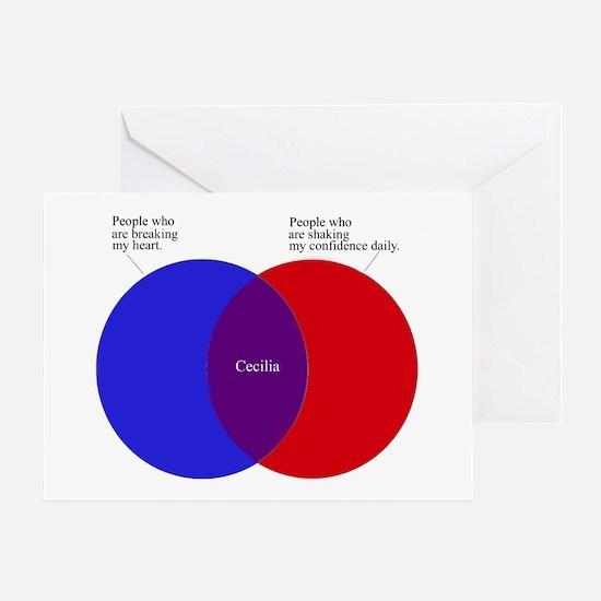 2-Cecilia Greeting Cards