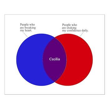 small poster cecilia cecilia venn diagram from himym