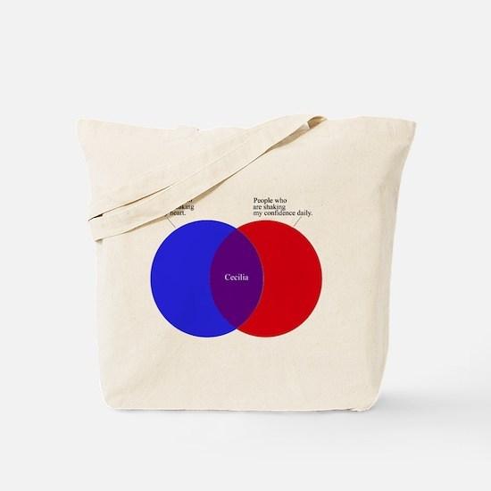 Unique How i met Tote Bag