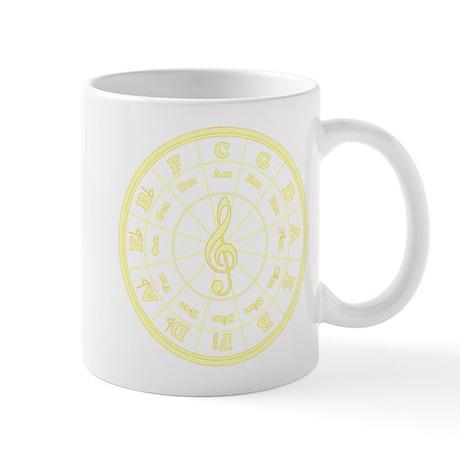 Yellow Circle of Fifths Mug