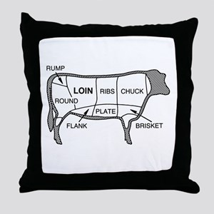Beef Diagram Throw Pillow