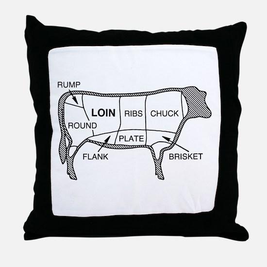 Beef Diagram Throw Pillow