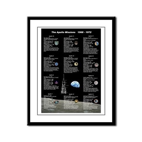 The Apollo Missions Framed Panel Print