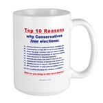 Why Conservatives lose electi Large Mug