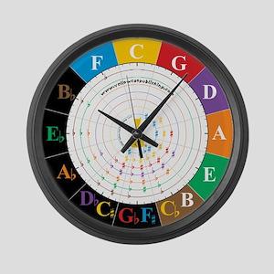 Large Major Circle of Fifths Wall Clock