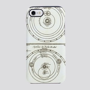 Cosmologies of Copernicus and  iPhone 7 Tough Case