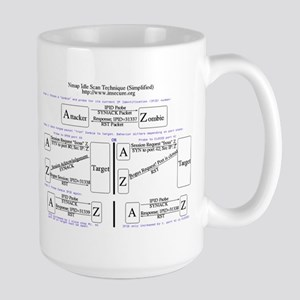 Nmap Idle Scan Hacking Large Mug