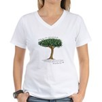 Best Day to Plant Women's V-Neck T-Shirt