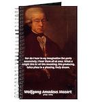 Mozart's Work: Symphony, Piano Journal