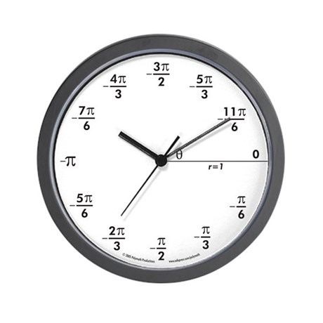 Wall Clock in Radians