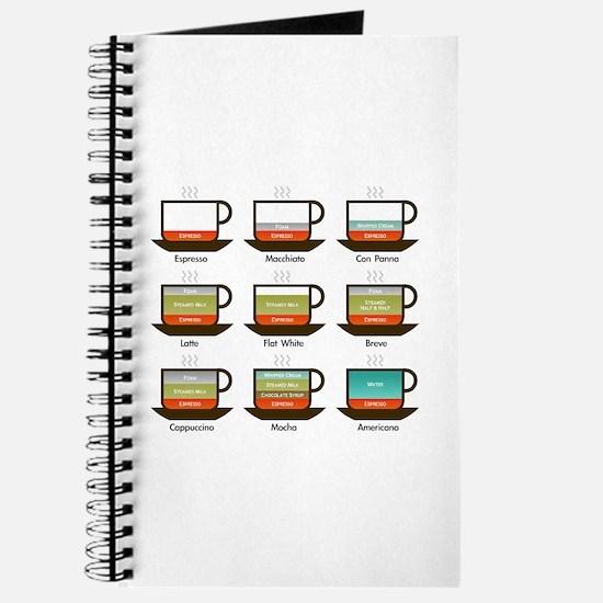 Cute Caffeine Journal