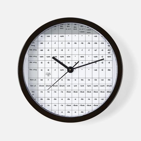 Unique Nouns Wall Clock