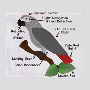 Anatomy of an African Grey Parrot Throw Blanket