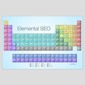 Elemental SEO Large Poster