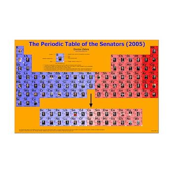 The Periodic Table of the Senators 2005