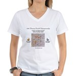 2009 World Championship T-Shirt - Womens