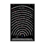 Electromagnetic Leak Mini Poster Print