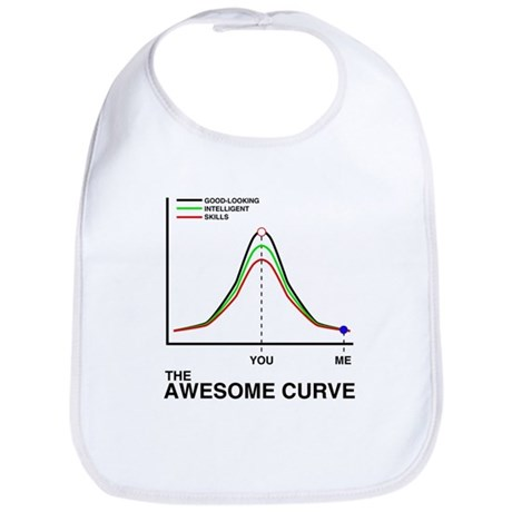 The Awesome Curve Bib