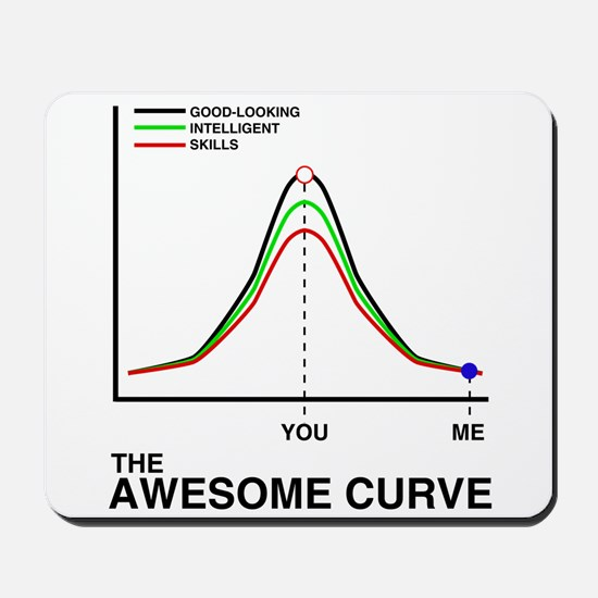The Awesome Curve Mousepad