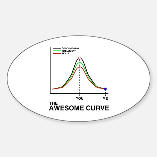 The Awesome Curve Oval Decal