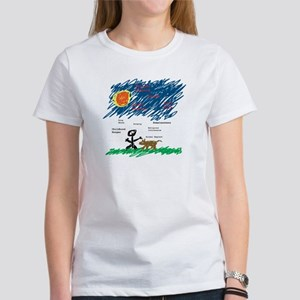 Proactive Voice Sunny Day? Women's T-Shirt