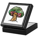 Nature Art Mushroom Keepsake Box