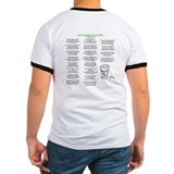 Pharmacist Ringer T