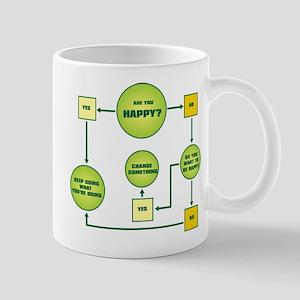 Key to Happiness Mug