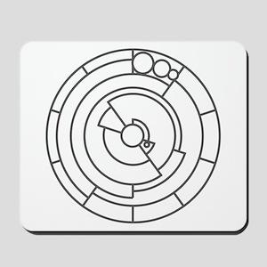 Pi Mousepad